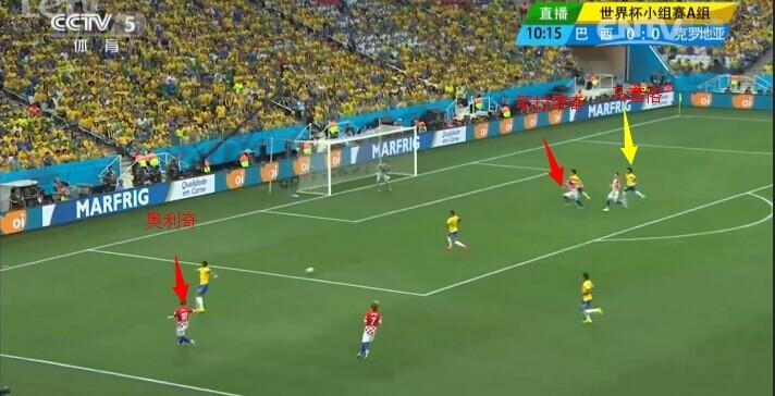马塞洛/今晨,巴西队后卫马塞洛踢进的一乌龙球,门将塞萨尔有误吗?