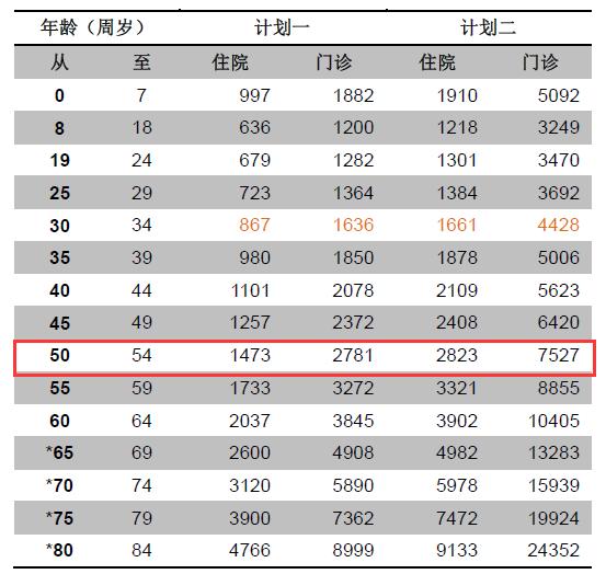 重庆大学2018分数线