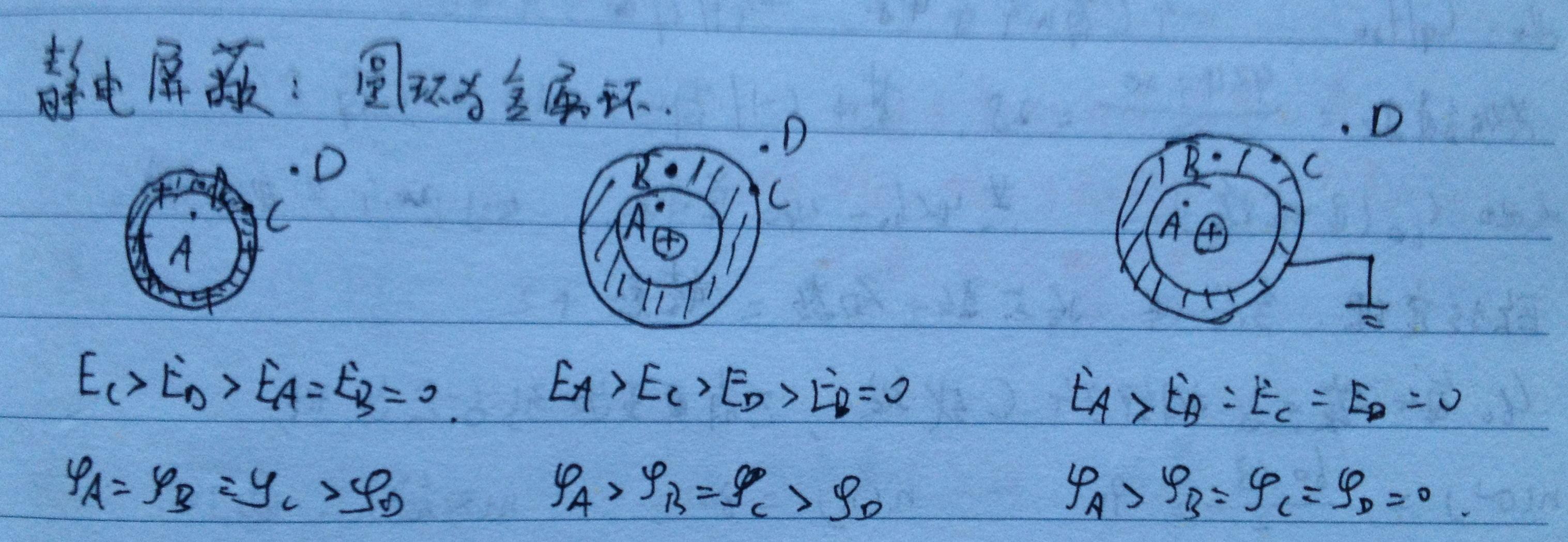 学好高中物理?-物理学-知乎高中生作文英语一名是图片
