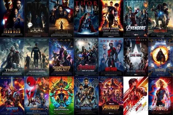 漫威现阶段所有电影(按时间顺序排)