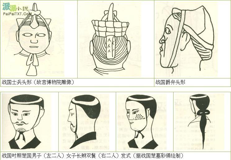 日本古代的男子发型有唐轮和月代头唐轮:唐轮是日本镰仓,室町时期图片