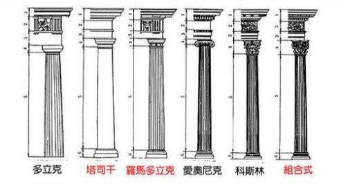 古罗马是古希腊的脑残粉,把古希腊的三个柱式变成了五个: 除了外边图片