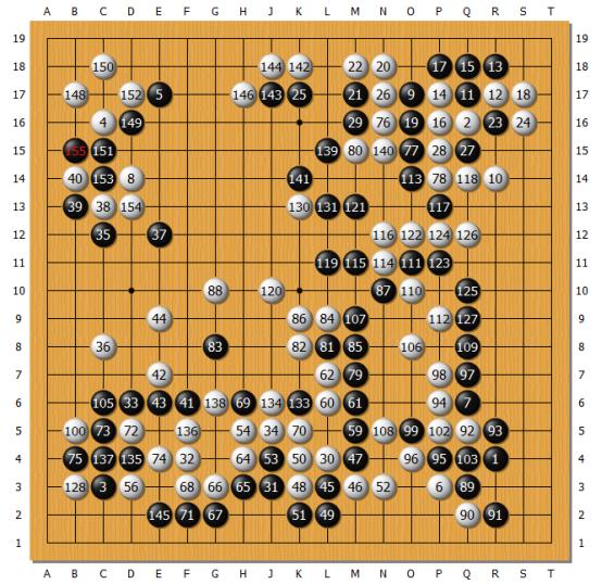 阿尔法围棋程序的工作原理基于哪项技术 围棋阿尔法和图片