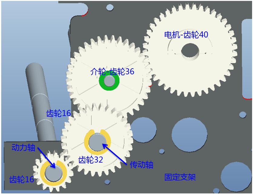齿轮传动方案和设计注意事项图片