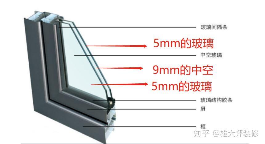 什么是low-e中空玻璃?本人要装阳光房?相关的图片