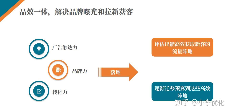 文章相似度检测工具医疗seo_新闻源文章_医疗新闻源文章