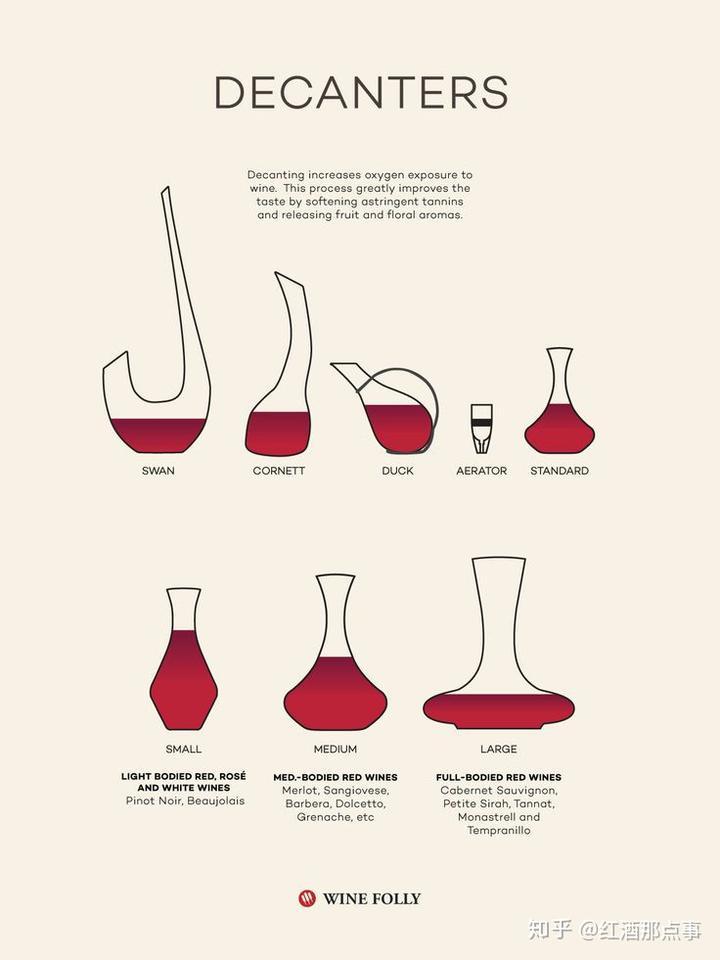 虽说是只要容量购大,能让酒液接触到足够多空气,并且方便倒酒的容器