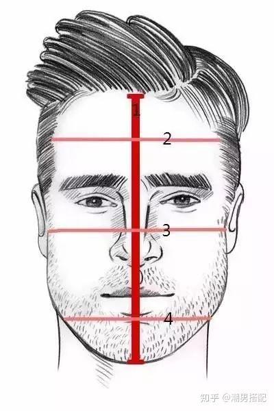 长度(1),额头最宽处(2),颧骨最宽处(3),下巴最宽处(4),用皮尺分别测量图片