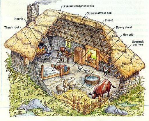 如上图,中世纪西欧普通农民的房子是不分房间的,由石墙,泥地,和茅草图片