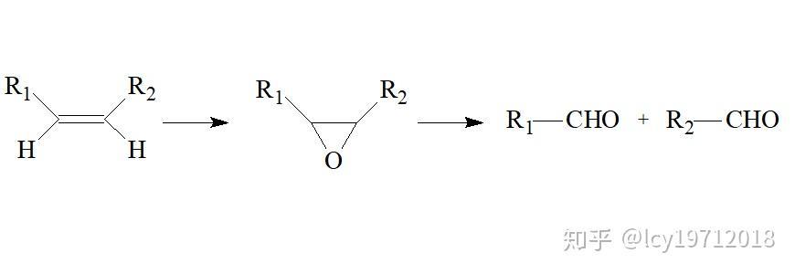 三酰甘油的皂化,氢化与反式脂肪酸
