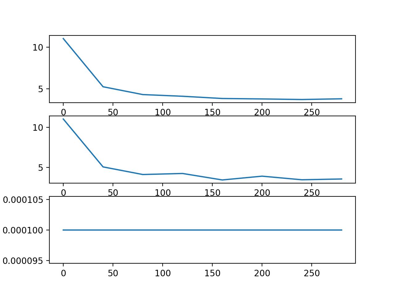 绘制caffe训练过程中的loss和accurary的曲originx轴绘制曲线图双图片