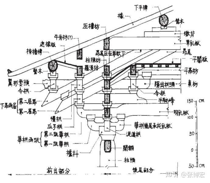 中国古建筑的斗拱结构是否符合力学原理?
