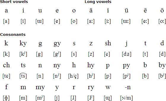 泰语和日语哪个更适合学习(内有具体问题)?