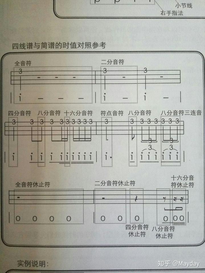 的t1213121谱子为例.图片