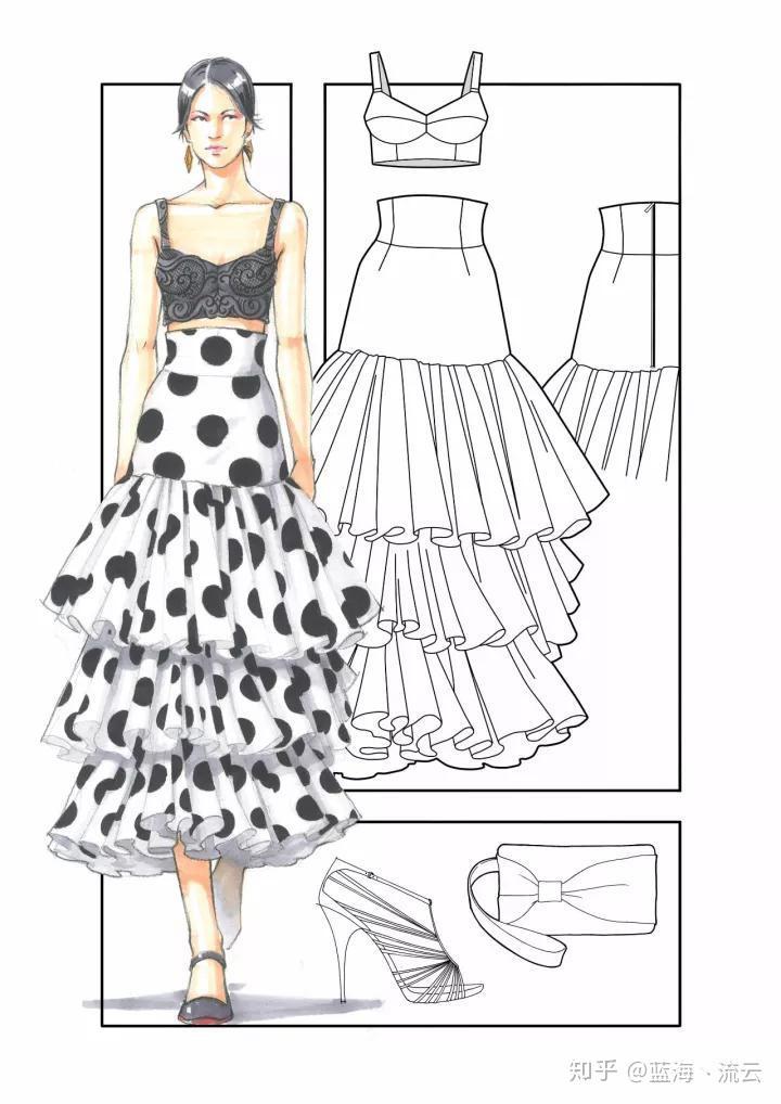 零基础如何画出自己设计的衣服图片