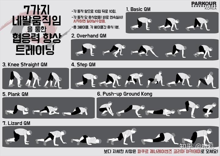 跑酷基础体能,爬行训练      :parkour generations korea