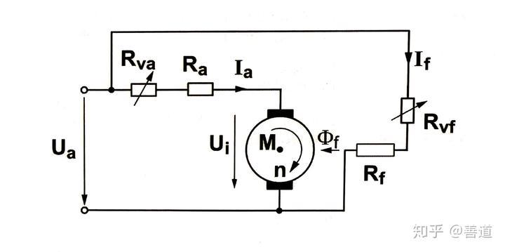 —浅谈电机模型(六):直流电机(五)永磁励磁和直流电机等效替代电路图