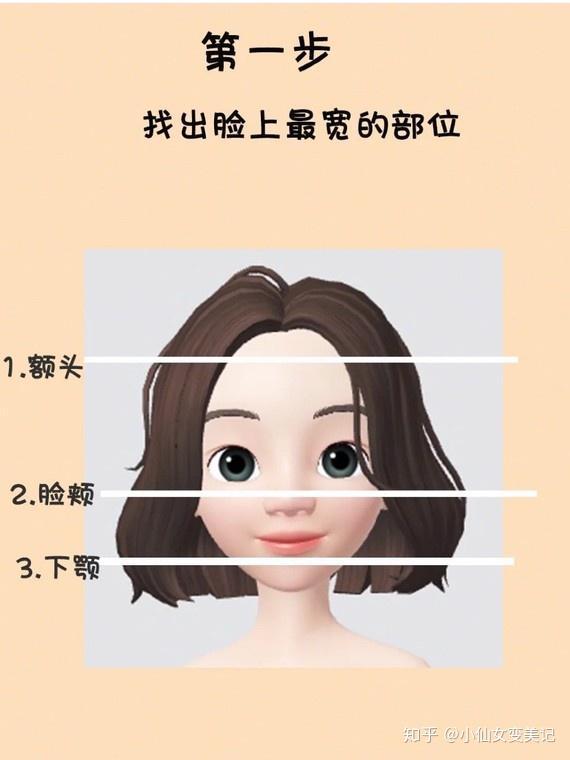很多人不清楚自己的脸型,不知道什么发型适合自己,什么妆容适合自己
