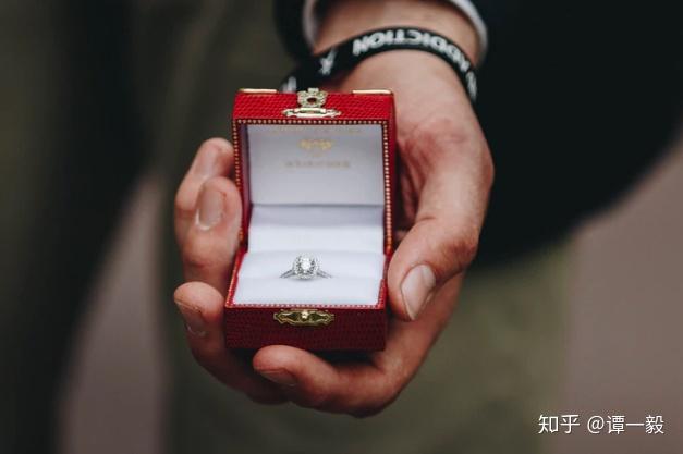 求婚戒指戴哪个手指比较好?图片