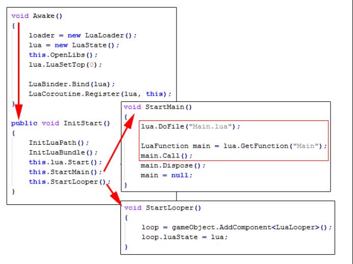 Unity3D热更新LuaFramework入门实战(3)——编写Lua逻辑 Unity3D教程 第7张