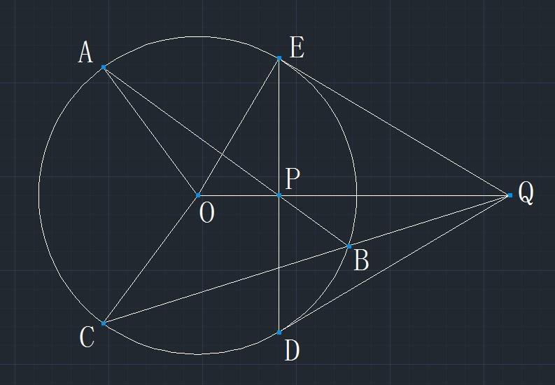 过A、B的圆与椭圆交于另外两点C、D,则直线CD的斜率为