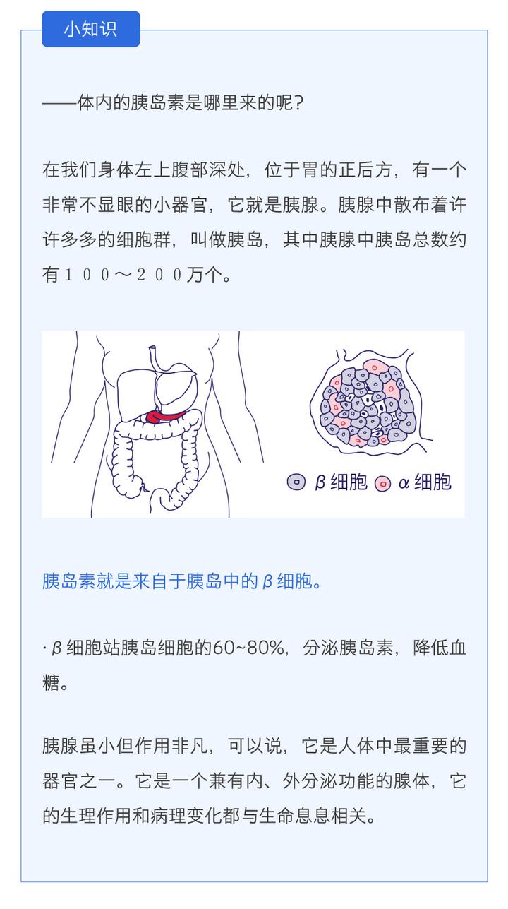 代 症状 女性 糖尿病 初期 30