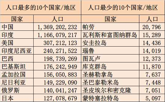 满洲国当时gdp在全球排名_满洲国在当时的经济总量 经济