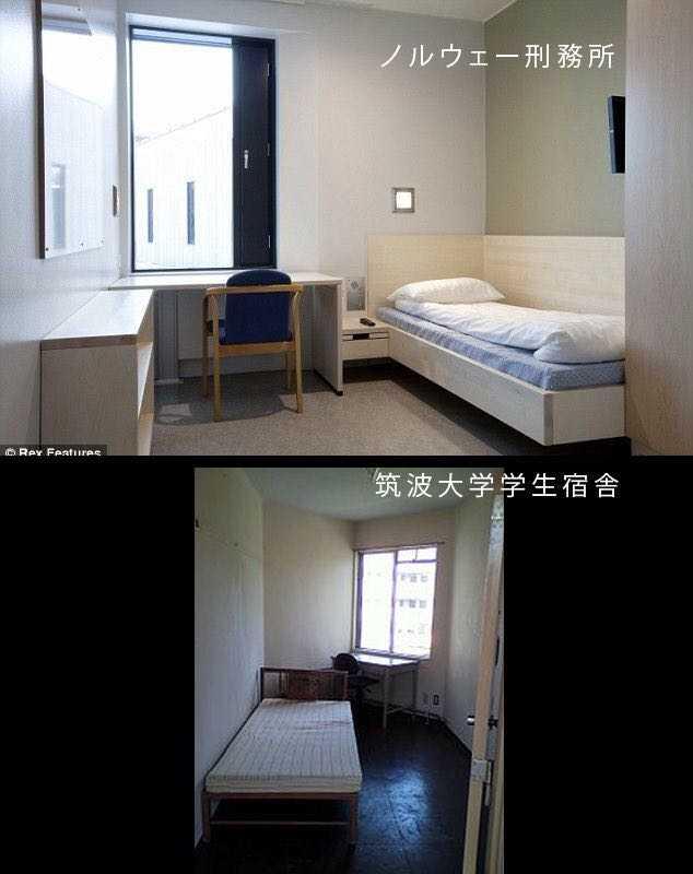 筑波大学 寮