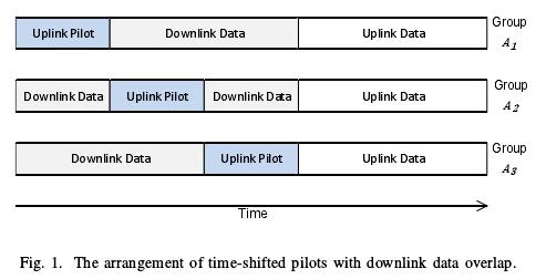 OFDM中,导频和训练序列的作用是什么?如何用Matlab实现? - 知乎