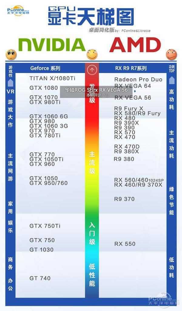 Rx Vega 64 Vs Gtx 1070
