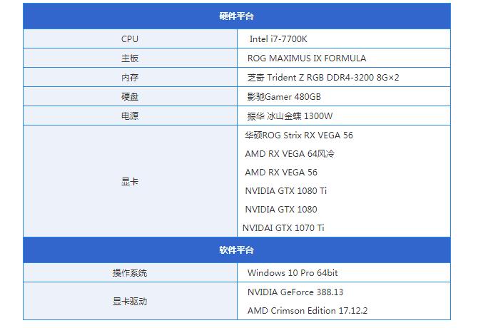 Vega 56 Vs 1080