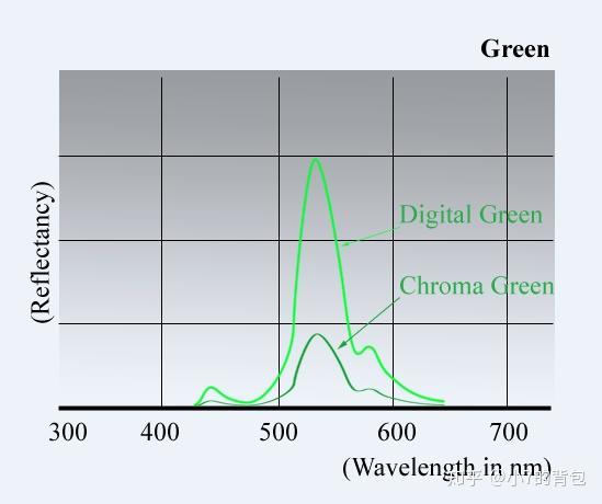 蓝/绿色背景抠图软件