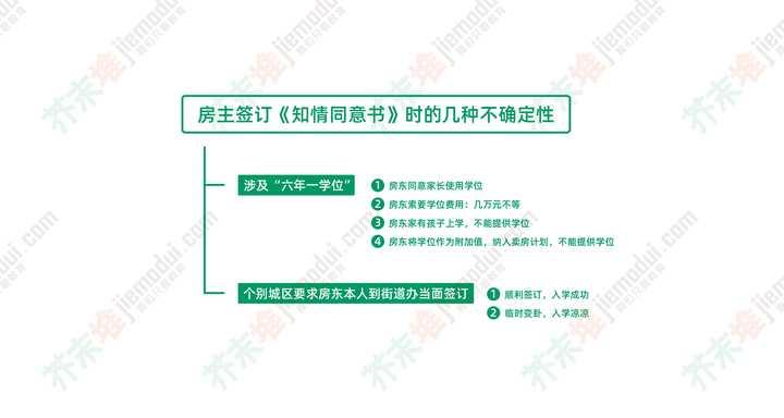在北京为什么非京籍幼升小那么难?(图7)
