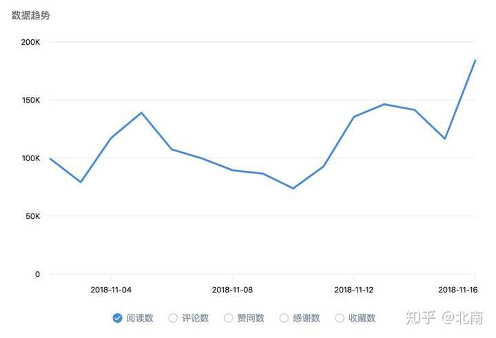 facebook 股价:微软,Facebook 上班是不是工资高还一天特闲?作者:北南