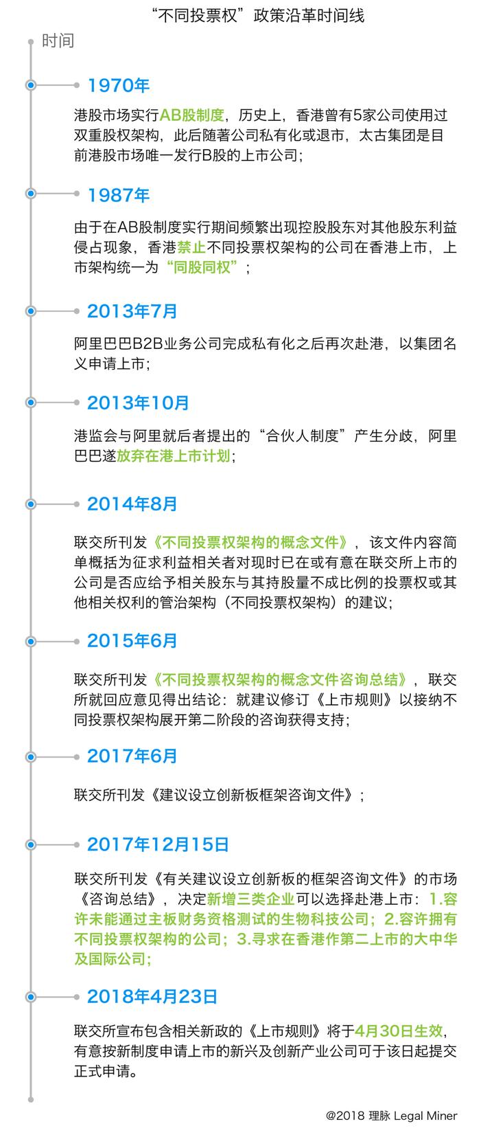 如何看待小米将在 2018 年 5 月 IPO 的消息?