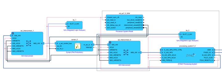 如何用FPGA加速卷积神经网络(CNN)? - 知乎