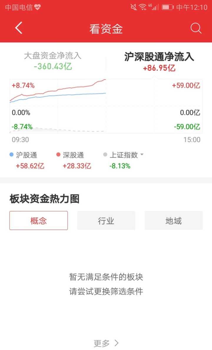 中国股市开盘时间:为什么股市不能延期太长时间开市?作者:CanisMajoris