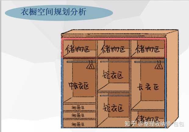 诸位大师,求指教:这样的柜子设计,有硬伤吗?