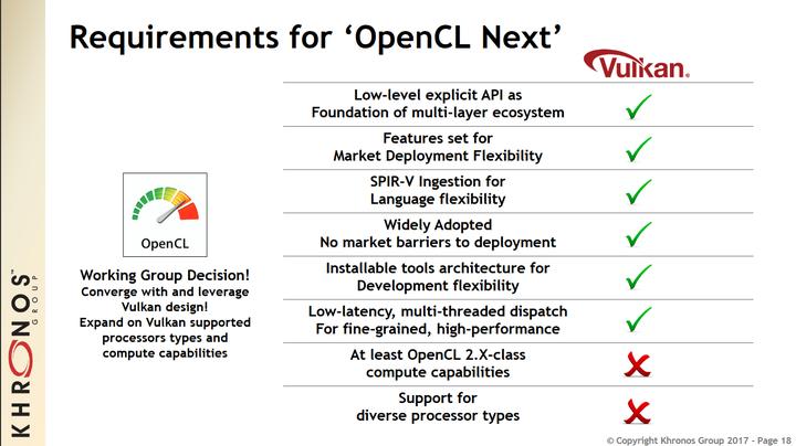 Vulkan会替代OpenCL成为新的跨平台通用计算的接口吗? - 知乎