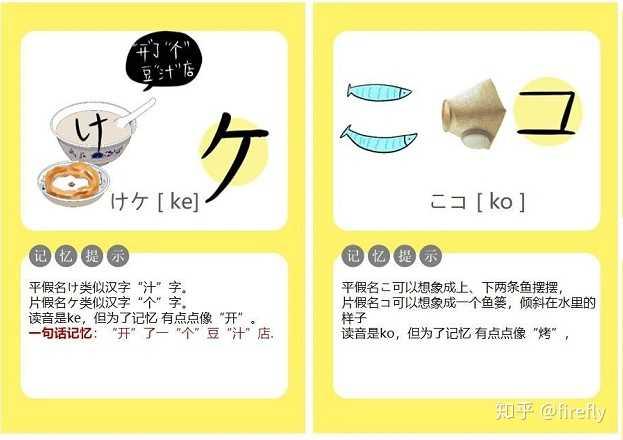 怎么记住五十音图的?详细的日语五十音图学习教程插图(7)