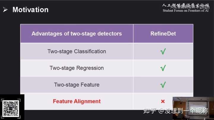 如何评价目标检测模型AlignDet? - 知乎