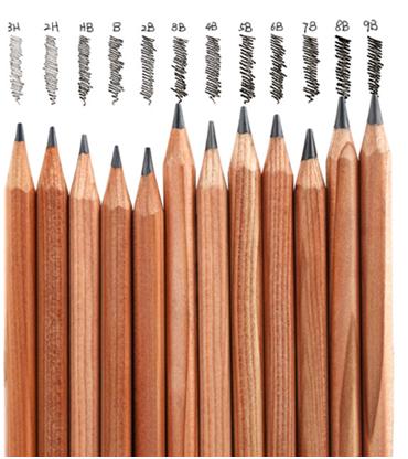 2b是铅笔_为什么答题卡规定一定要用2B铅笔? - 知乎