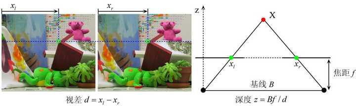 视觉SLAM的建图课件2 - 知乎