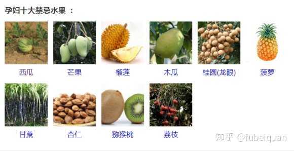 怀孕可以吃西瓜吗 孕妇不得不知十大禁忌水果