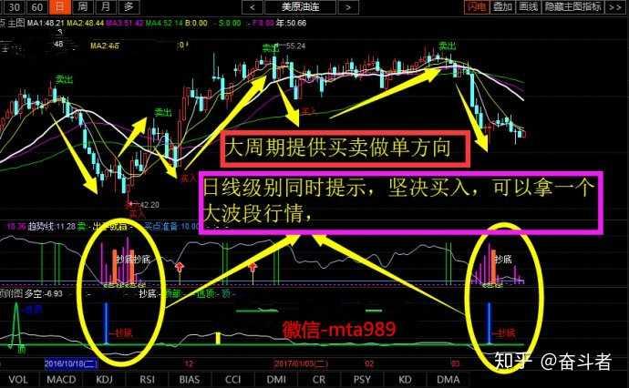 道指期货实时行情:史玉柱关于股市 T+1 和股指期货 T+0 导致操纵市场获利的说法有道理吗?如果是这样又是如何做到的呢?作者:奋斗者