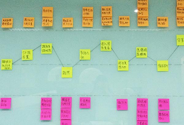 以干货开场,如何有效地做用户体验地图