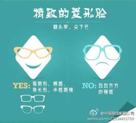 高度近视不戴眼镜_不同的脸型怎么选购眼镜框? - 知乎