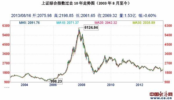 日本经济总量排名总_日本年龄最小优女排名