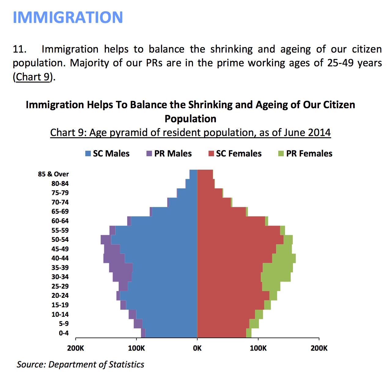 新加坡gdp有多少人口有多少_新加坡有多少家船厂