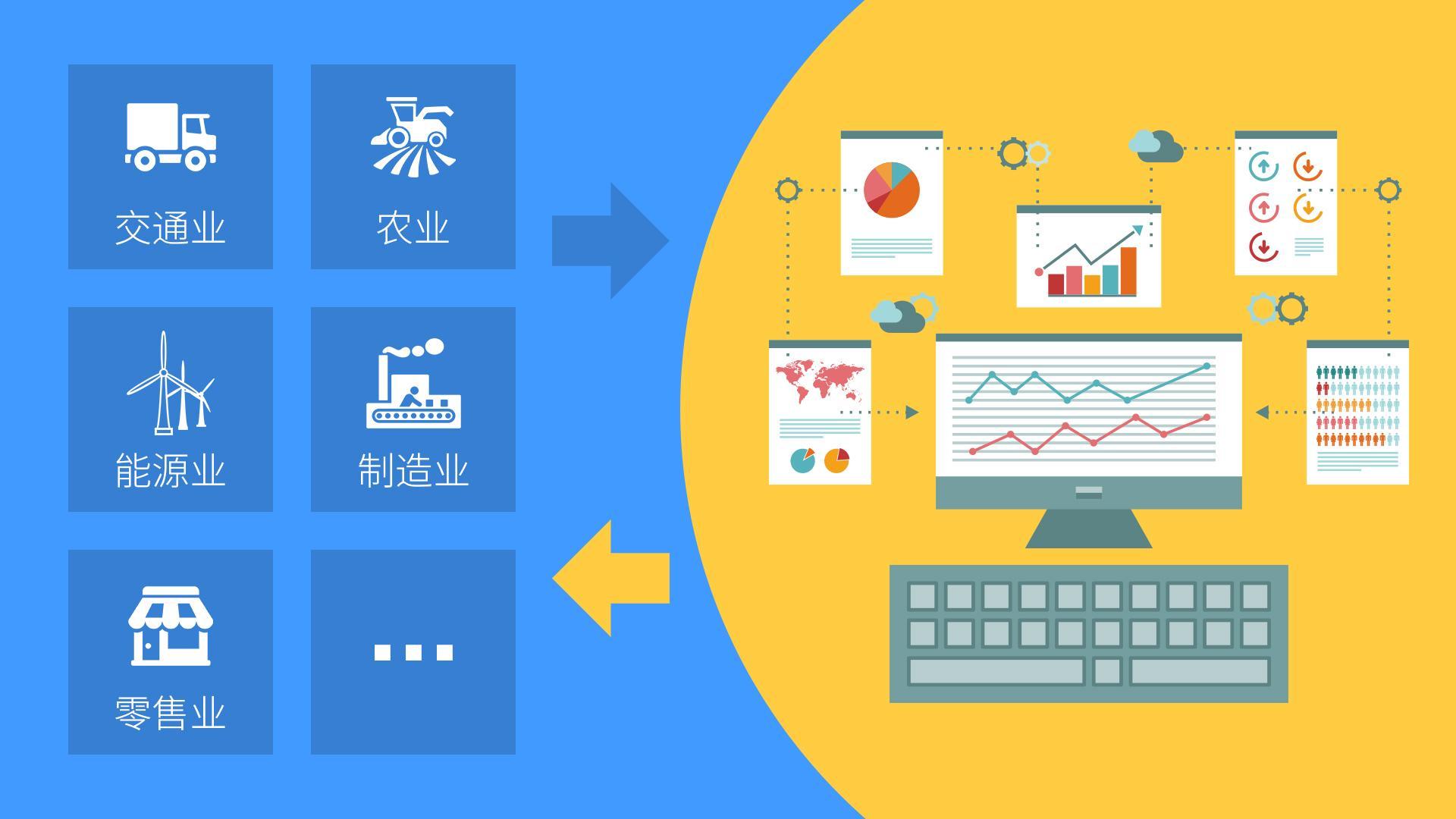 传统企业在大数据分析上所面临的关键问题